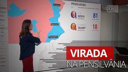 Joe Biden ultrapassa Trump na Pensilvânia
