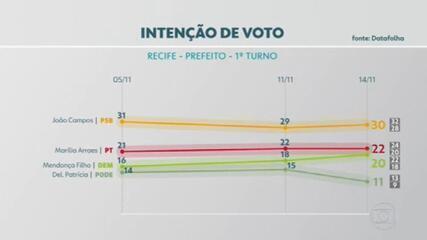 Veja os números da pesquisa Datafolha para a Prefeitura do Recife
