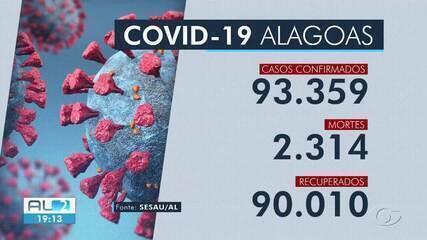 Alagoas confirma mais 114 casos e três mortes por Covid-19