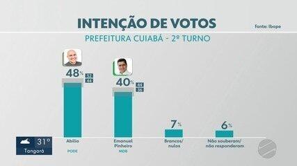 Veja os números da intenção de votos totais da pesquisa Ibope a prefeito de Cuiabá