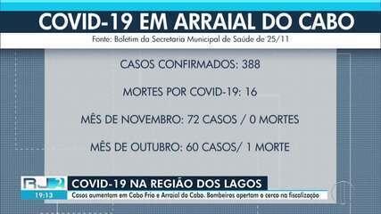 Casos de Covid-19 aumentam em Cabo Frio e Arraial do Cabo