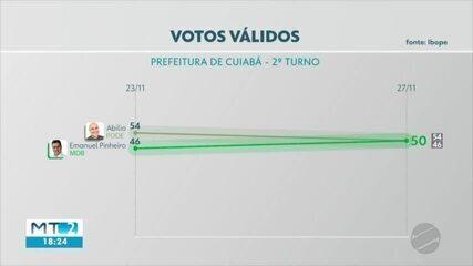 Pesquisa Ibope: Números da intenção de votos válidos para o 2º turno em Cuiabá