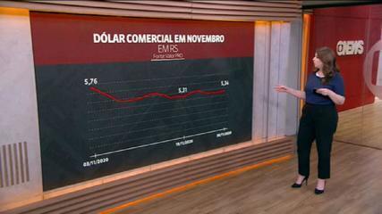 Novembro foi positivo para ativos de risco como ações e moedas de países emergente, diz Juliana Rosa
