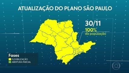 Governo de SP recua na flexibilização de medidas de contenção da pandemia