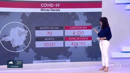 Média móvel de casos de Covid segue em alta no estado