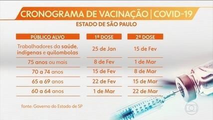 Governo de SP agenda início de vacinação contra Covid-19 para 25 de janeiro