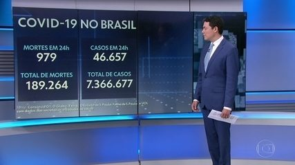 Brasil tem 979 mortes por Covid em 24 horas e total passa de 189 mil