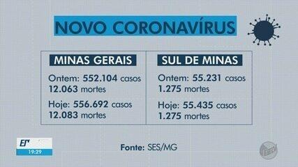 Veja os novos casos de Covid-19 confirmados no Sul de MG