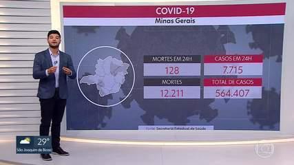 Covid-19: Minas Gerais tem recorde de novos casos da doença nas últimas 24 horas