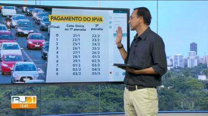 Guias do IPVA do RJ já podem ser emitidas; veja como pagar