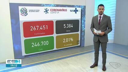 ES chega a 5.384 mortes e 267.451 casos confirmados de Covid-19