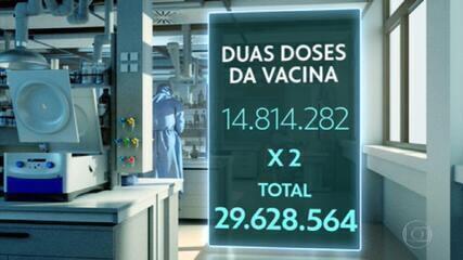 Estados brasileiros restringem universo de pessoas imunizadas.