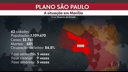 Região de Marília tem 85% de ocupação dos leitos para pacientes com Covid-19