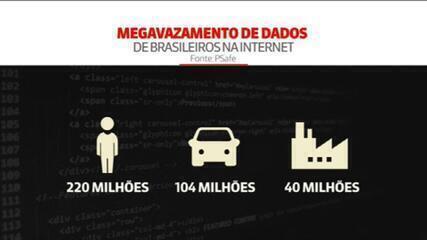 Entenda o vazamento de dados que expôs 200 milhões de brasileiros