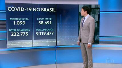 Brasil tem média móvel de 1.068 mortes diárias por Covid; a maior marca desde julho