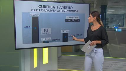 Sanepar começa a registrar tendência de queda nos níveis dos reservatórios