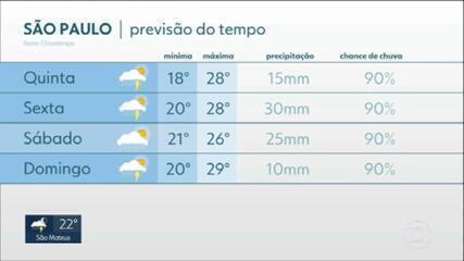 São Paulo deve ter chuva forte até o final de semana