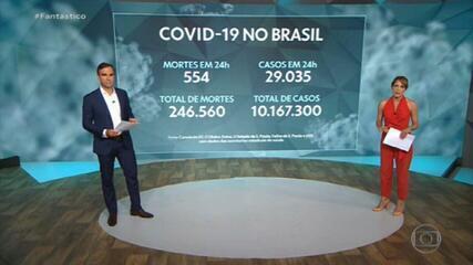 Brasil chega a 246,5 mil mortes por Covid