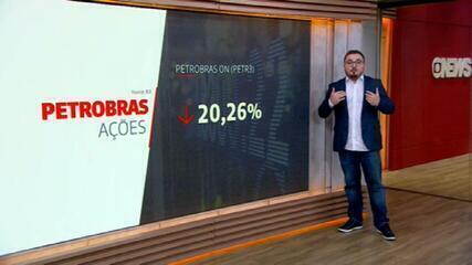 Ações da Petrobrás caem 20% e lideram perdas na Bolsa