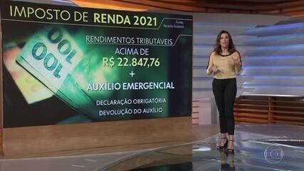 Brasileiros podem entregar declaração do IR 2021 a partir de 1º de março
