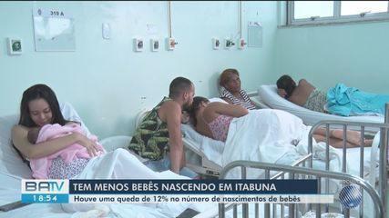 Nº de nascimentos cai em Itabuna; casais estão adiando gestação por causa da pandemia