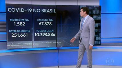 Brasil registra o maior número de mortes por Covid desde o início da pandemia