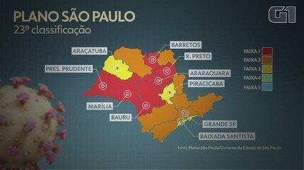 VÍDEO: Confira a nova reclassificação do Plano São Paulo que começa a valer nesta segunda (1º)
