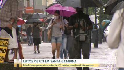 Santa Catarina tem apenas cinco leitos de UTI adulto para Covid disponíveis