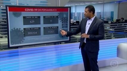Pernambuco ultrapassa 300 mil casos da Covid-19 e 11 mil mortes
