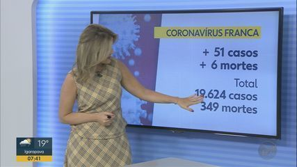 Acompanhe o avanço da pandemia da Covid-19 em Franca, SP