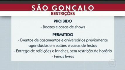 Niterói e São Gonçalo anunciam novas medidas restritivas para diminuir propagação do coronavírus