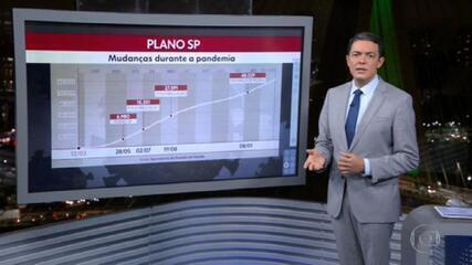 Plano São Paulo, que regula a quarentena contra Covid-19,  já mudou 24 vezes em um ano