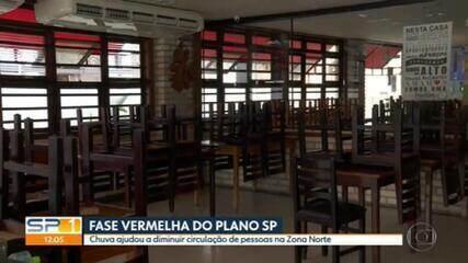 São Paulo na fase vermelha: primeiro dia de restrição máxima em todo o estado