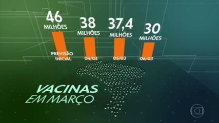 Ministério da Saúde diminui em 35% a previsão de doses de vacina disponíveis em março