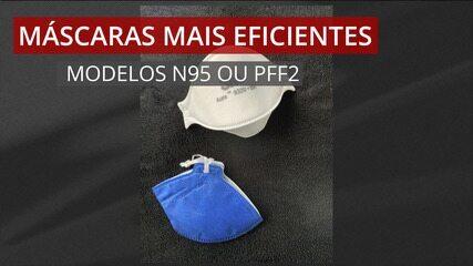 Máscaras N95 ou PFF2 são as mais eficientes na proteção contra o coronavírus