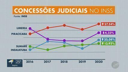 Concessão de benefícios do INSS por via judicial aumenta 24% em 4 anos no estado