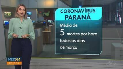 Paraná tem média de 5 mortes por hora todos os dias de março