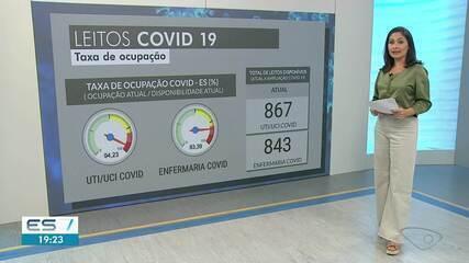 ES tem mais de 94% de ocupação de leitos de UTI para Covid-19