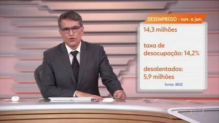 Brasil registra 14,3 milhões de desempregados entre novembro e janeiro, diz IBGE