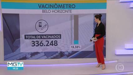 Taxa de transmissão do coronavírus chega a 0,98 em BH