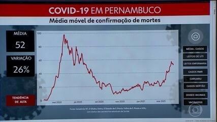 Pernambuco totaliza 361.470 casos da Covid-19 e 12.541 mortes