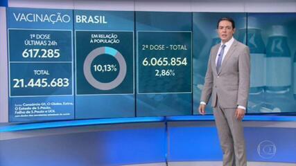 Em 80 dias de vacinação contra Covid, 10% dos brasileiros receberam pelo menos uma dose