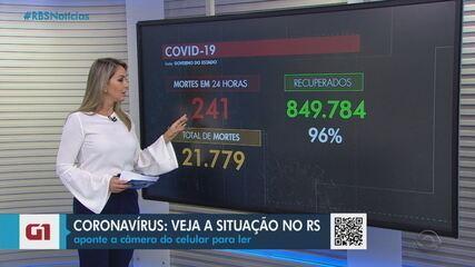 RS mantém queda na média móvel de mortes por Covid; foram mais 241 óbitos nesta sexta (9)