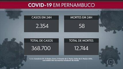 Pernambuco confirma mais 2.354 casos de Covid-19 e 58 mortes de pacientes com a doença