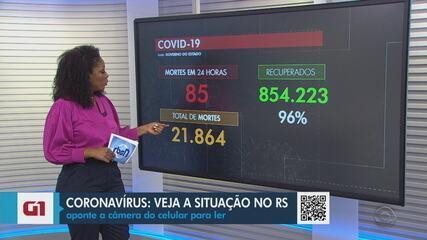 RS registra mais 85 mortes por Covid, mas completa uma semana de queda na média móvel