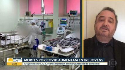 106 jovens ente 20 e 29 anos morreram de Covid em março em SP