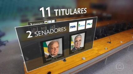 CPI da Covid no Senado: líderes têm 10 dias para indicar integrantes da Comissão