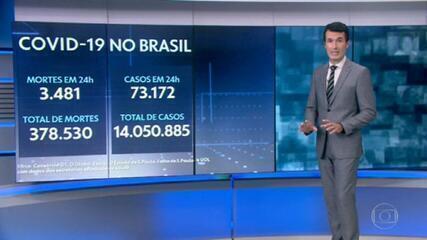 Brasil registra 3.481 mortes por Covid em 24 horas