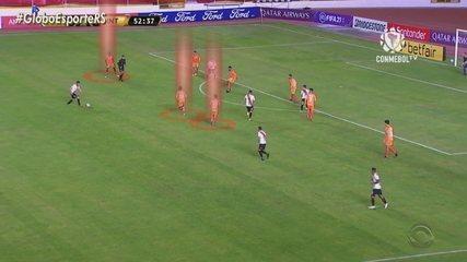 Maurício Saraiva analisa derrota do Inter em La Paz para o Always Ready