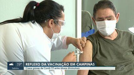Vacinação contra Covid-19 reduz taxa de internação de idosos em Campinas